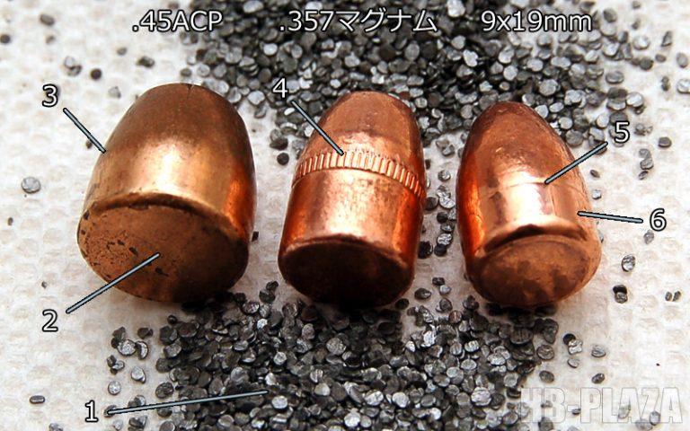 bullets-name