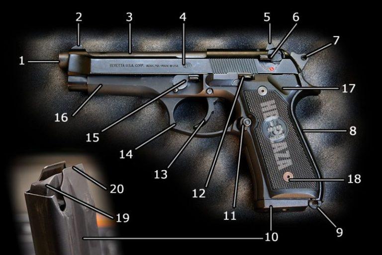 pistol-name