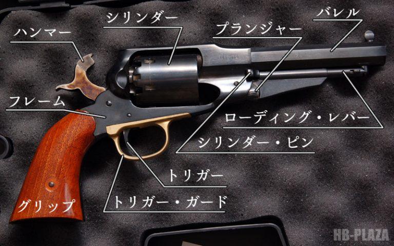 remington1858name