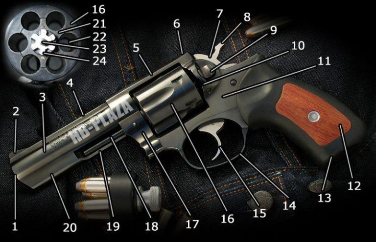 revolver-name