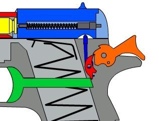 pistol-sear
