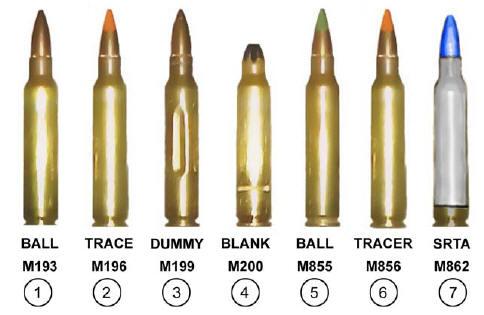 Photo via armystudyguide.com
