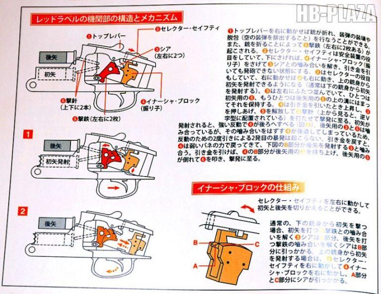 sekainojuu-shotgun1