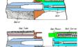 リュングマン方式とは何か? ガス圧利用方式ライフルの構造